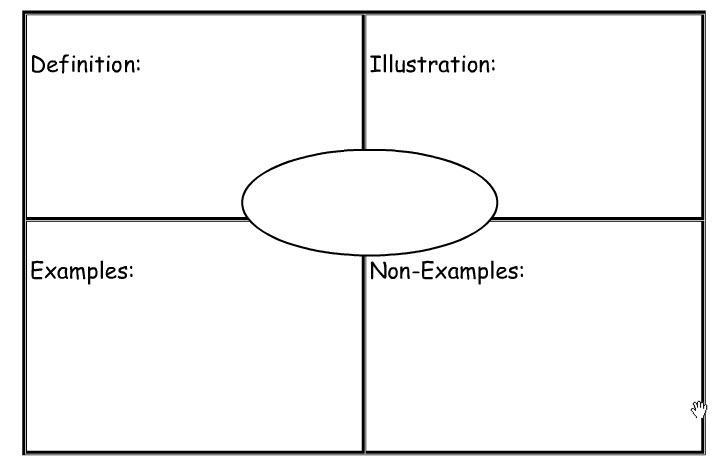 "a level history model essays Books general paper a level model essays pdf ____art&history&(background&forfundamentals level ã¢â€â"" skills module paper f5."